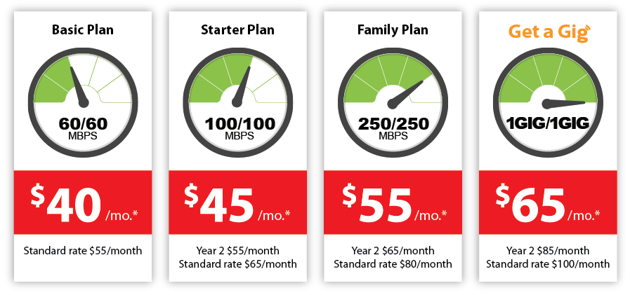 new customer pricing plans